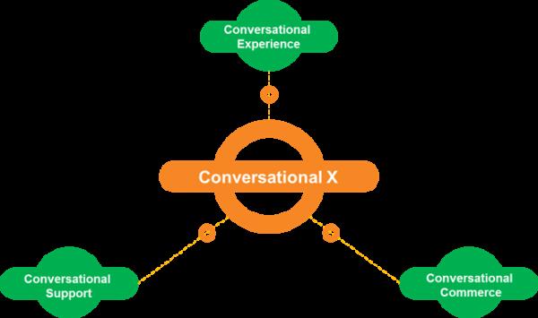 conversationalX