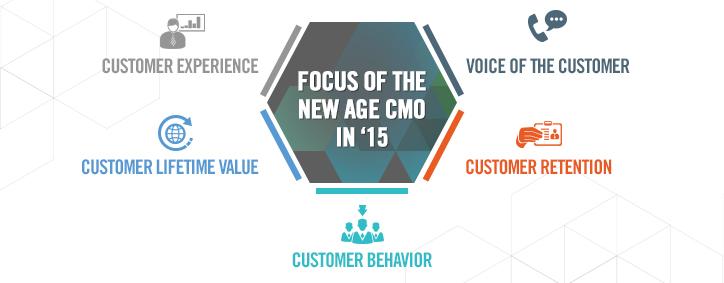 Focus_of_Age_CMO