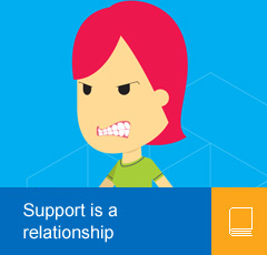 Supporting is a relationship